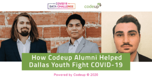 COVID-19 Data Challenge powered by Codeup alumni Rex Sutton, Ry Sutton, and Ron Palencia