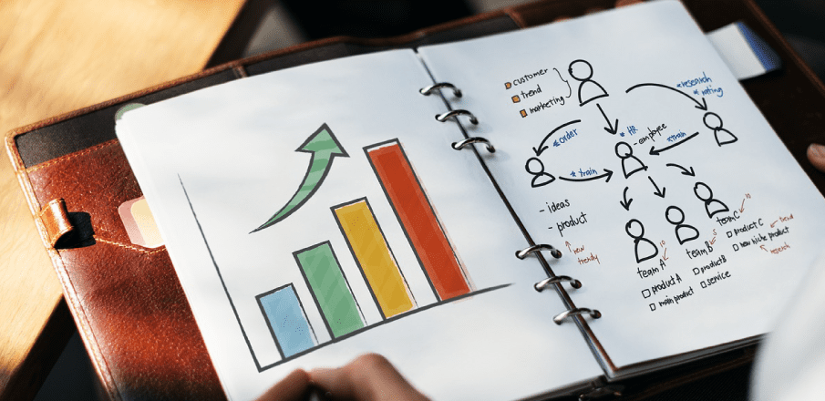 notebook with charts for business planning