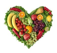 nutrition habits for weight loss