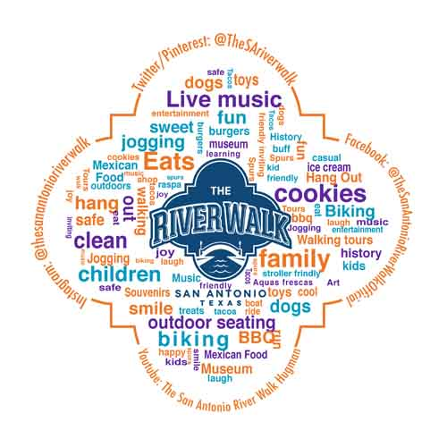 Family word cloud for the San Antonio River Walk