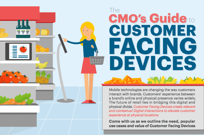 CMO-Guide-to-Customer-Facing-Devices